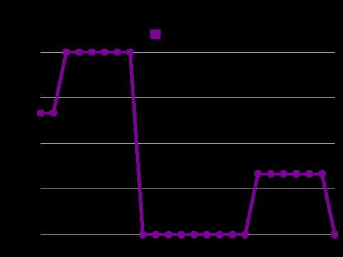 forex office lulea cele mai profitabile strategii pentru opțiunile binare video