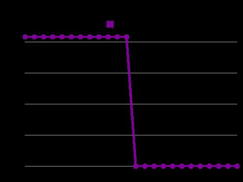 Qatari Riyal Exchange Rates In Doha