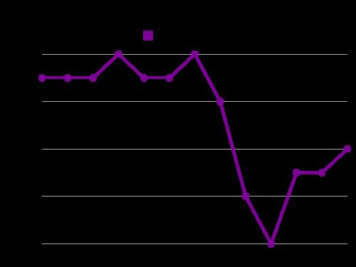 Usd Zmw Exchange Rate History Forex